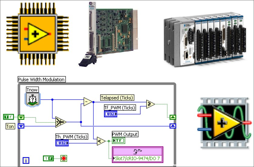 formation labview fpga